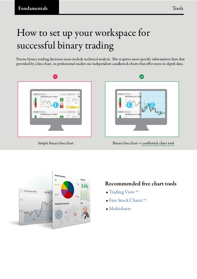 Successful binary trading strategies