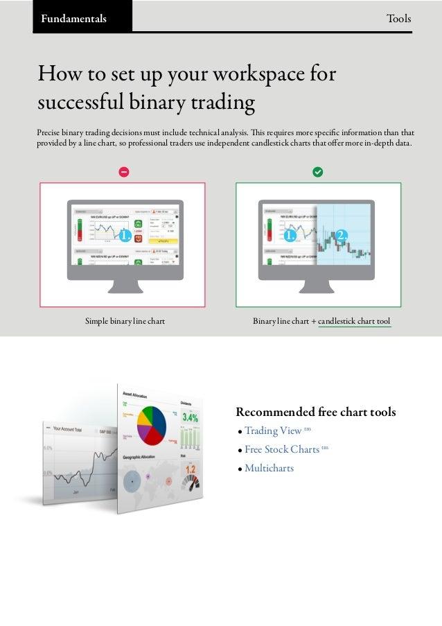 Secrets binary option trading