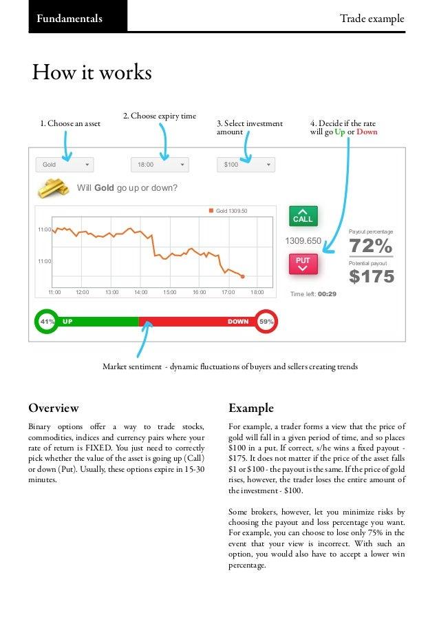 Binary options stock strategy