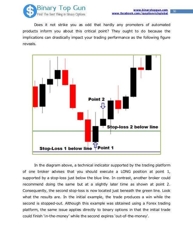 Define binary option trading