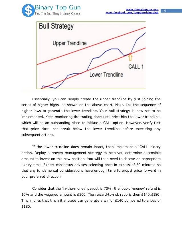 No loss options trading strategy