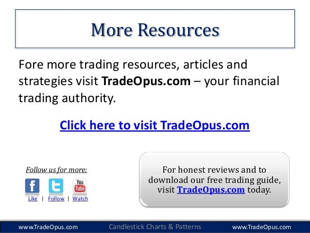 Best 60 seconds binary options brokers