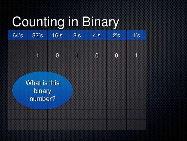 Counting in Binary 64's 32's 16's 8's 4's 2's 1's 1 0 1 0 0 1 What is this binary number?