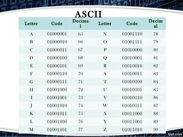 how to translate binary code