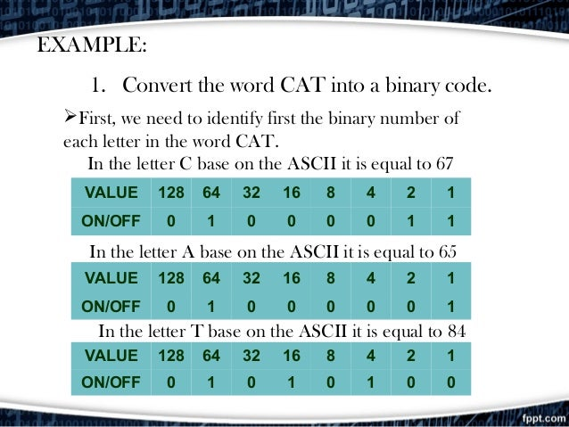 EXAMPLE: 1. Convert the word CAT into a binary code. First, we need to identify first the binary number of each letter in...