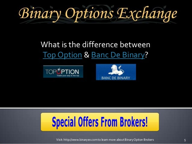 Binary option exchange