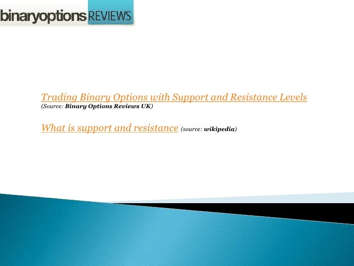Binary options support and resistance