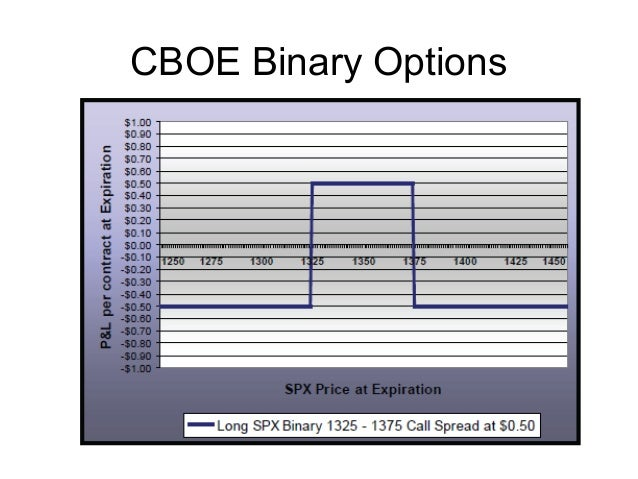 Opteck broker binary options types on offerup