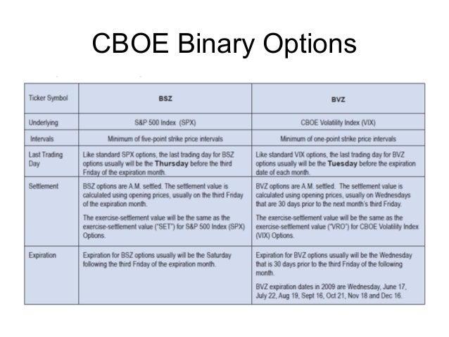 Latest binary options trading newsletter