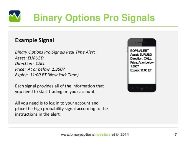 Winning binary options signals review