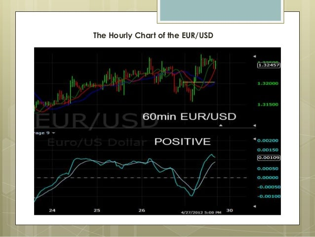 00100 binary options double mise bet on it
