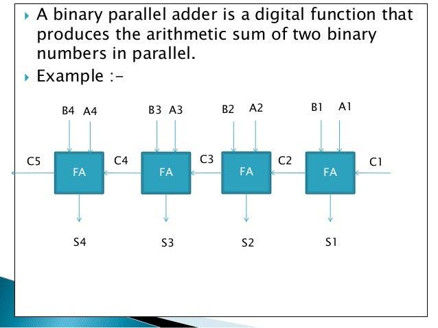 four bit parallel adder