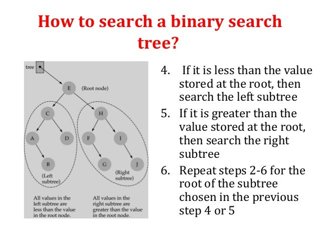how to build a binary search tree