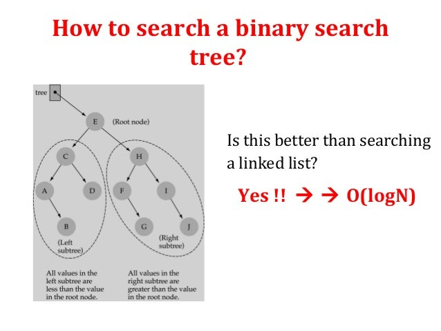 binary search tree calculator