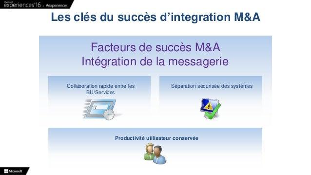 la phase d integration une phase cle d acquisition La phase d'intégration – une phase clé d'acquisition avec la globalisation  continue des marchés, l'introduction de l'euro et l'émergence de nouveaux  marchés,.