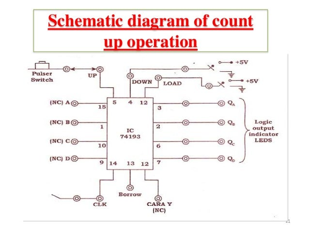 binary up and down counter using ic, wiring diagram