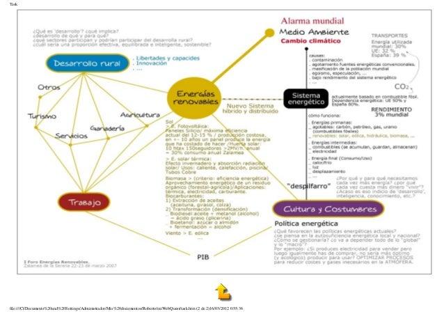 Task file:///C|/Documents%20and%20Settings/Administrador/Mis%20documentos/Roberto/miWebQuest/task.htm (2 de 2)16/03/2012 0...
