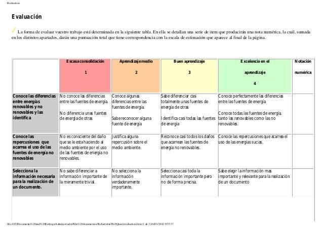 Evaluation Evaluación La forma de evaluar vuestro trabajo está determinada en la siguiente tabla. En ella se detallan una ...