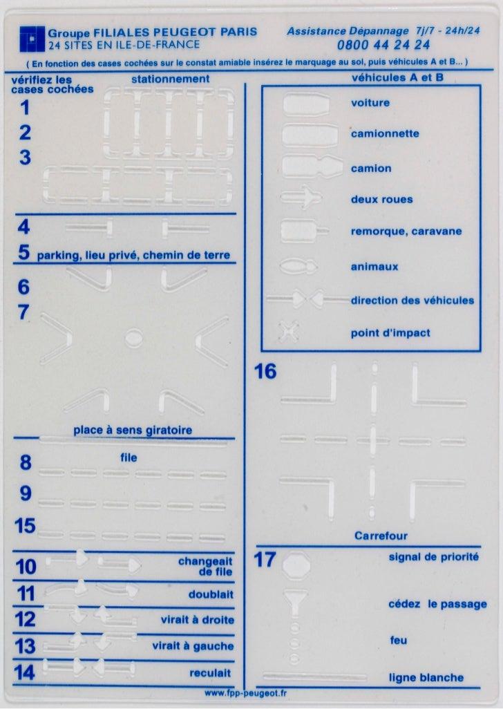 Exemples CDH2 personnalisés