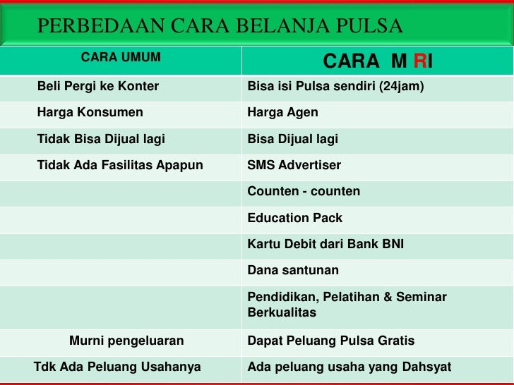 Image Result For Pt Agen Pulsa
