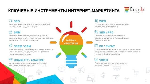 Интернет маркетинг профессиональное продвижение сайта add topic продвижение сайтов где учиться