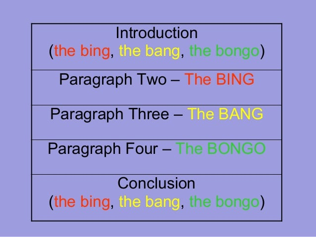 bing bang bongo essay This is a presentation of a fantastic writing program called first steps writing it uses three little monkeys named bing, bang and bongo to help students learn to write a five-paragraph.
