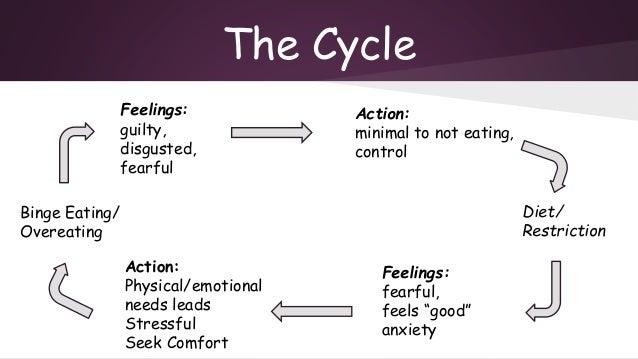 Image titled Overcome Binge Eating Disorder Step 1