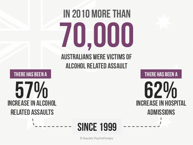 Hospital Admissions For Binge Drinking In Australia