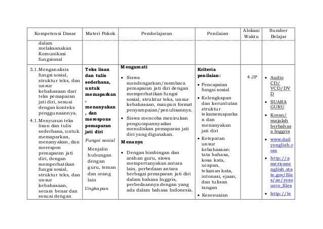 Contoh Silabus Bahasa Inggris Sma Kelas X Kurikulum 2013 Dapatkan Contoh