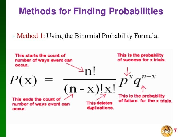 Binomial distribution.