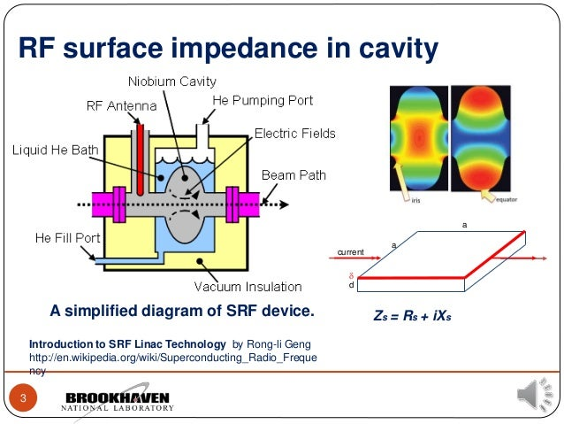 high impedance electromagnetic surfaces ph d dissertation (amc) or high impedance surface (his) the his, or amc, is an capacitor-loaded split ring resonators as tunable metamaterial components phd dissertation sievenpiper, high-impedance electromagnetic surfaces, dept elect eng, univ california at los angeles, los.