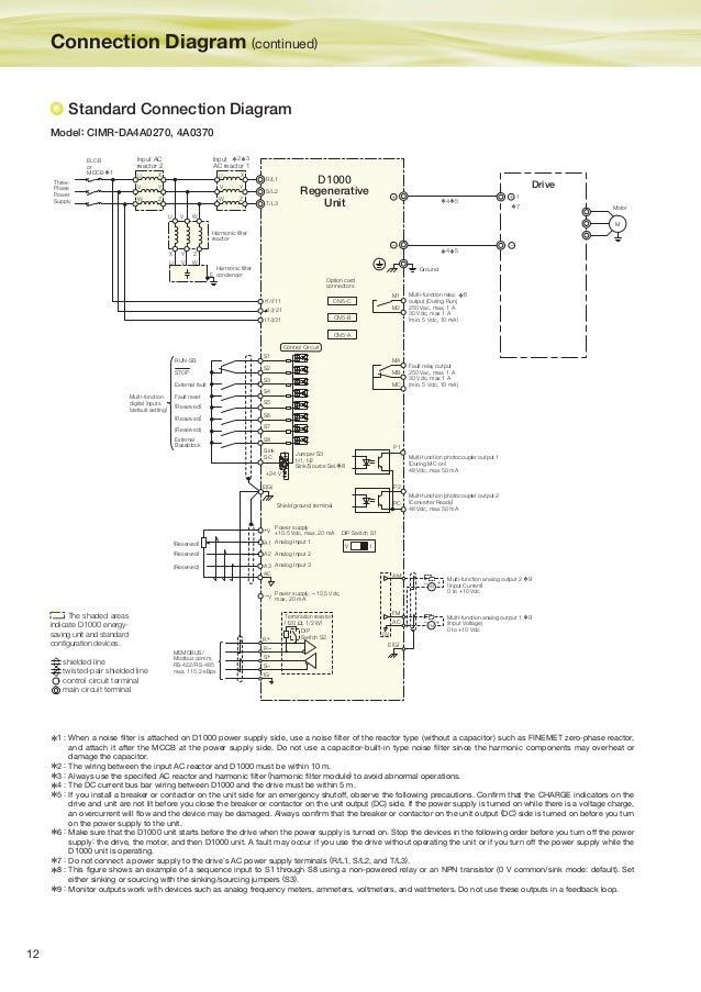 yaskawa g7 manuel d'installation