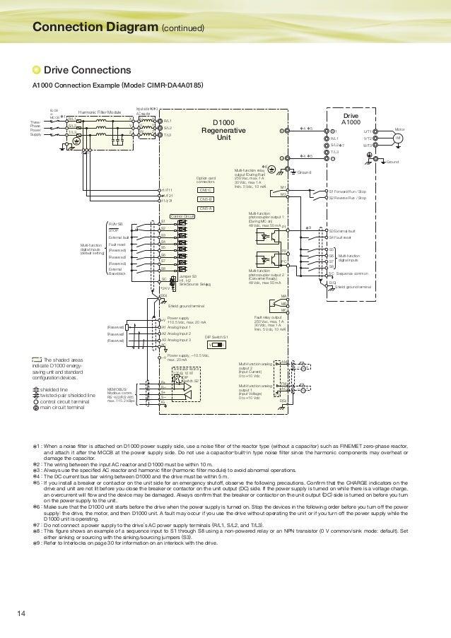 yaskawa varispeed f7 drive manual