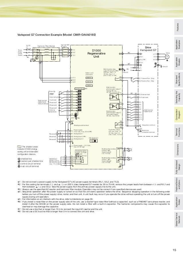 Yaskawa A1000 Wiring Diagram | Wiring Diagrams on