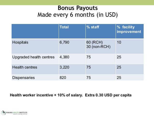 Bonus Payouts  Made every 6 months (in USD) Total % staff % facility improvement Hospitals 6,790 60 (RCH) 30 (non-RCH) 10...
