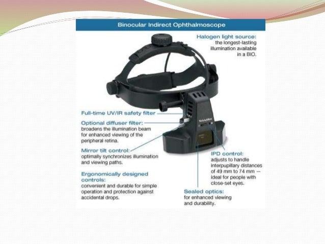 Binocular Indirect OPHTHALMOSCOPY