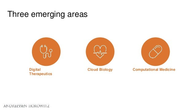 Three emerging areas Cloud Biology Computational MedicineDigital Therapeutics