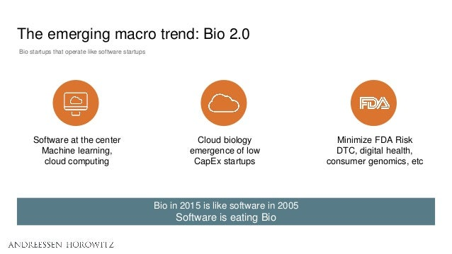 Bio startups that operate like software startups The emerging macro trend: Bio 2.0 Bio in 2015 is like software in 2005 So...