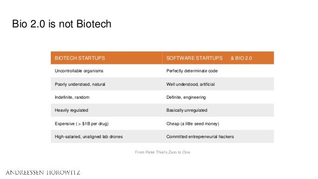 Bio 2.0 is not Biotech BIOTECH STARTUPS SOFTWARE STARTUPS Subject Uncontrollable organisms Perfectly determinate code Envi...