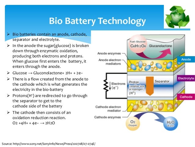 sugar bio batteries as an alternative energy source By michael e sugar | rúnar unnþórsson  iceland generates 100% of its  electricity from renewable resources including 73% from hydropower and 27%  from geothermal  is it possible to help iceland become the world's first  renewable green battery  team bio michael is determined to solve the world's  energy crisis.