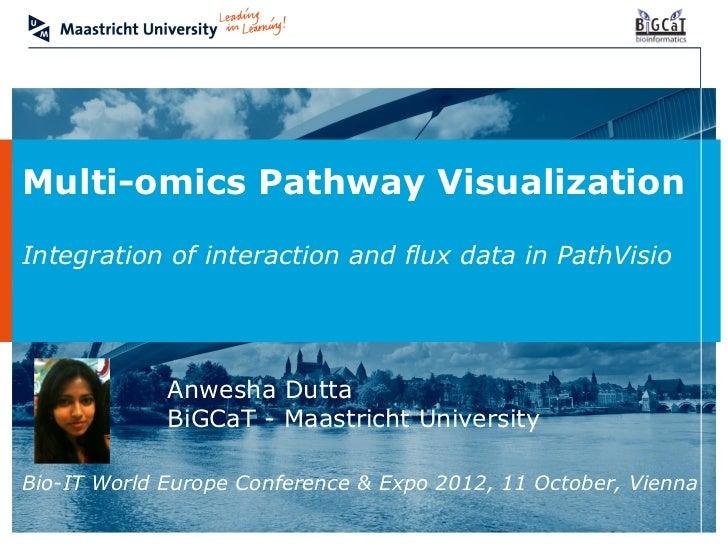 Multi-omics Pathway VisualizationIntegration of interaction and flux data in PathVisio                    Anwesha Dutta   ...