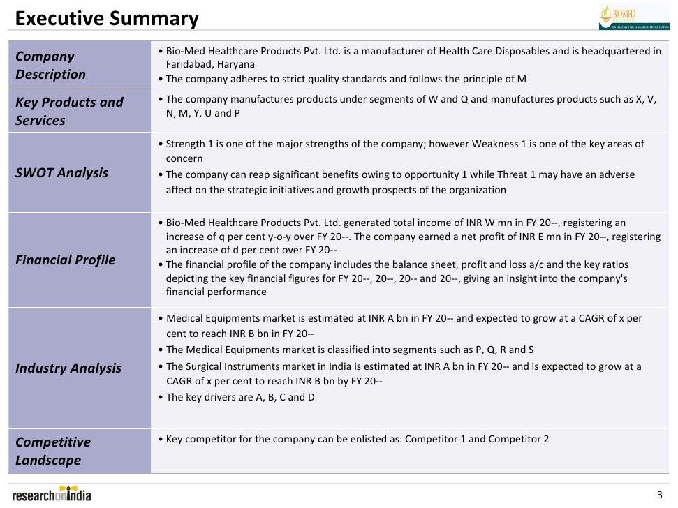 Biomed Co. Ltd.: Designing a New Sales Compensation Plan ...