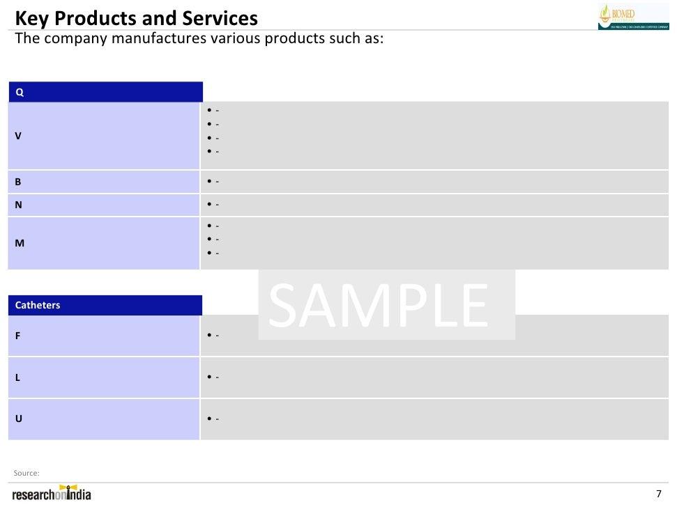 Biomed Co Ltd Designing a New Sales Compensation Plan Case ...