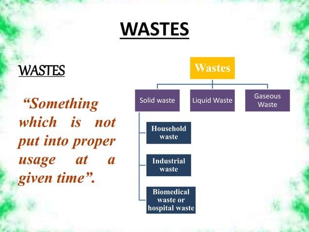 WASTES Wastes Solid waste Household waste Industrial waste Biomedical waste or hospital waste Liquid Waste Gaseous Waste W...