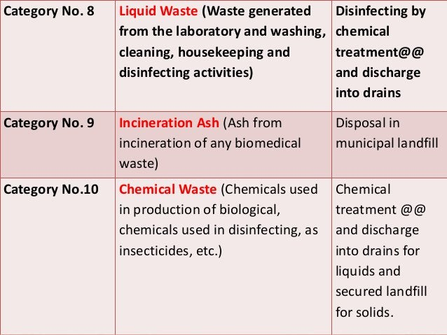Category No. 8 Liquid Waste (Waste generated from the laboratory and washing, cleaning, housekeeping and disinfecting acti...