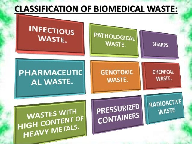 CLASSIFICATION OF BIOMEDICAL WASTE: