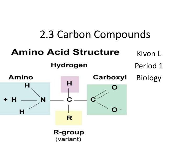 2.3 Carbon Compounds<br />Kivon L<br />Period 1<br />Biology<br />