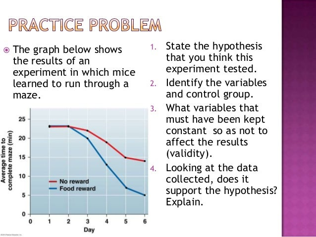 Natural Science Structures Hypothesis