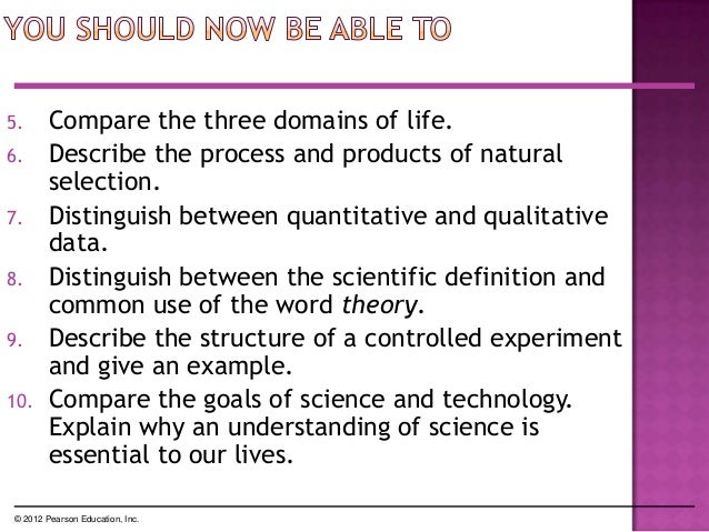 Describe The Process And Products Of Natural Selection