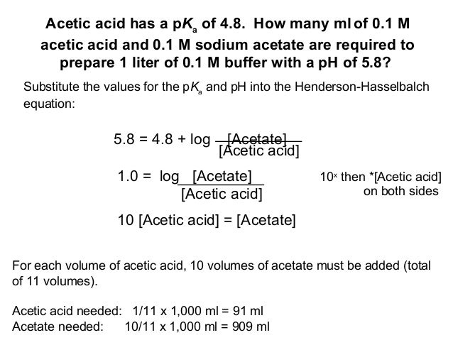 Acid-Base Equilibria, pH and Buffers